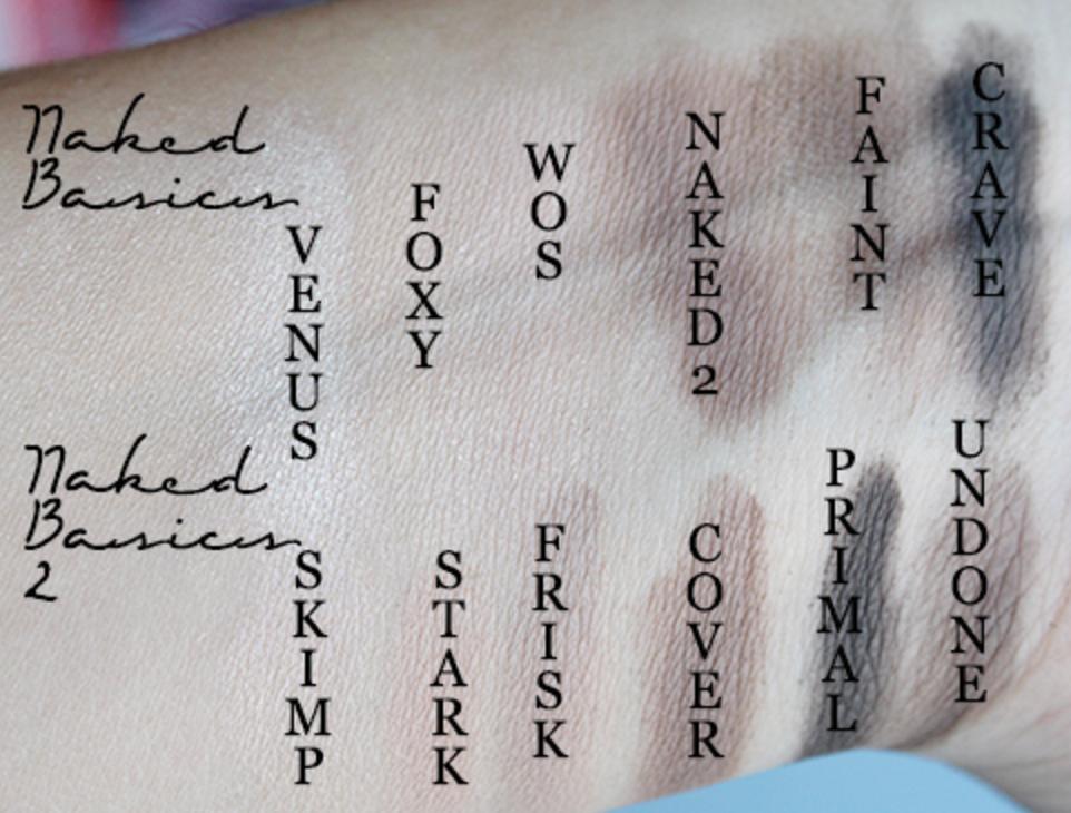 Naked Basics: The O.G. Naked Basics Palette & Naked Basics 2 Palette graphic